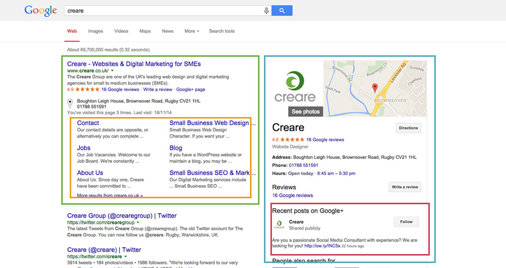 PPC Search Listing