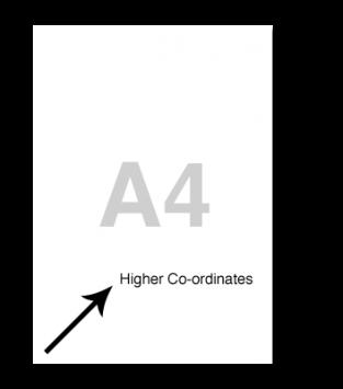 PDF Dimensions