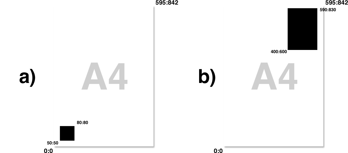 PDF Rectangles