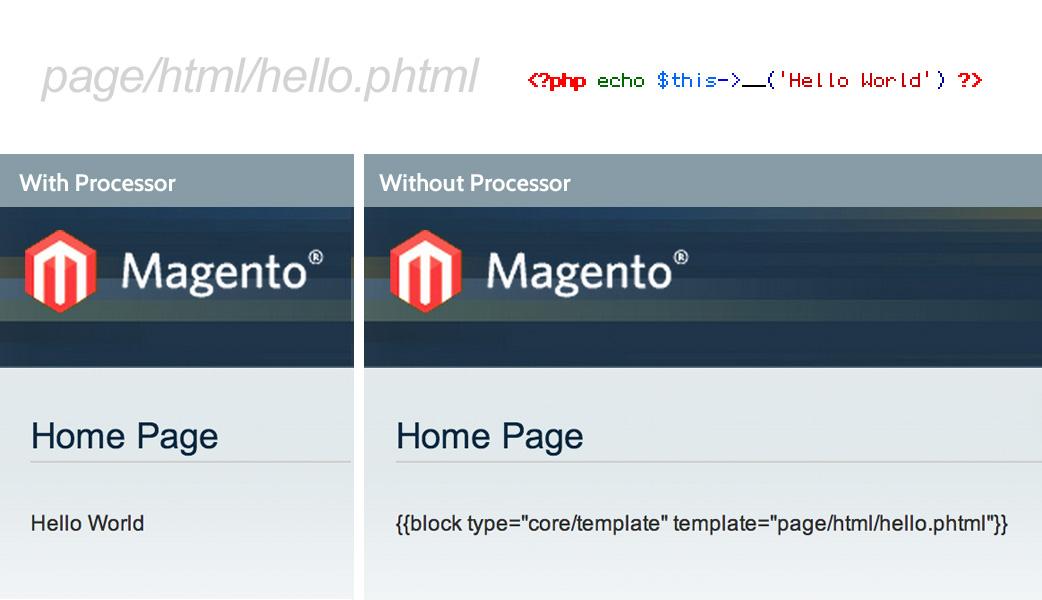 Differences using getBlockTemplateProcessor()