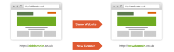 Same site, new domain.