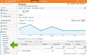 Custom Events in the Google Analytics Dashboard