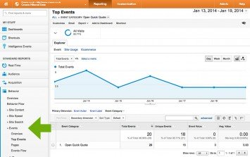 Custom Events in the Google Analytics Dashboard