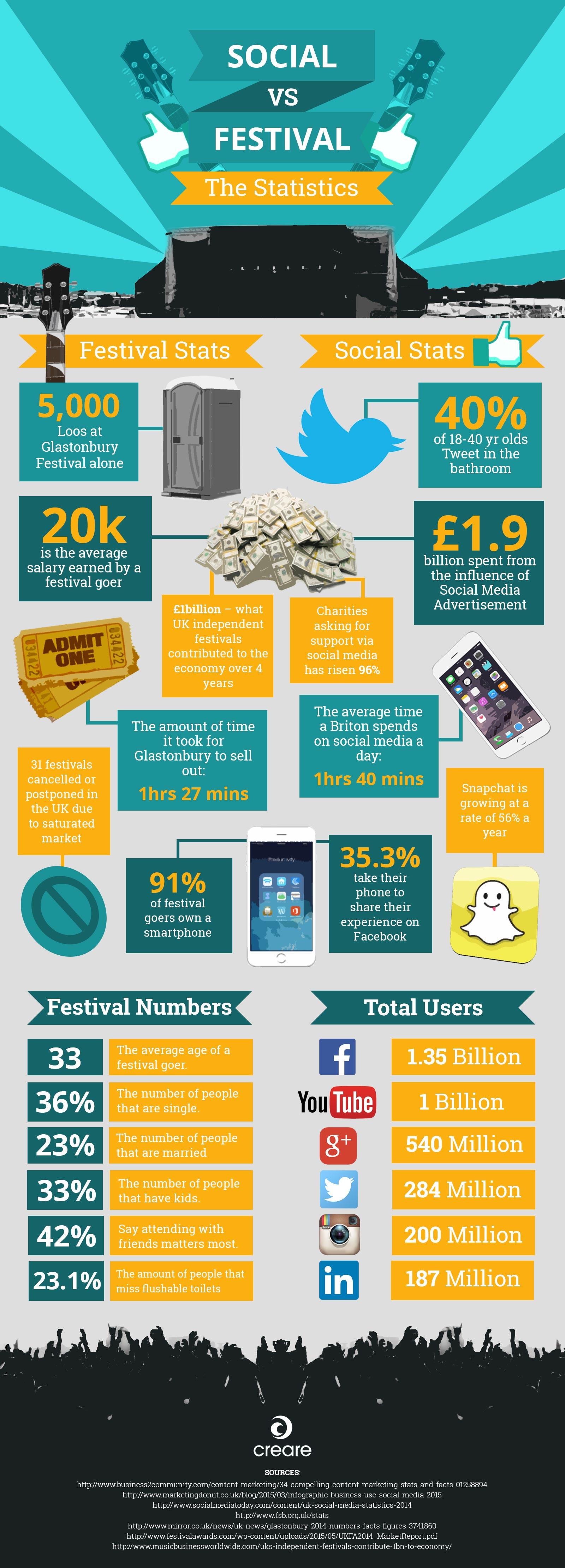 social-vs-festival