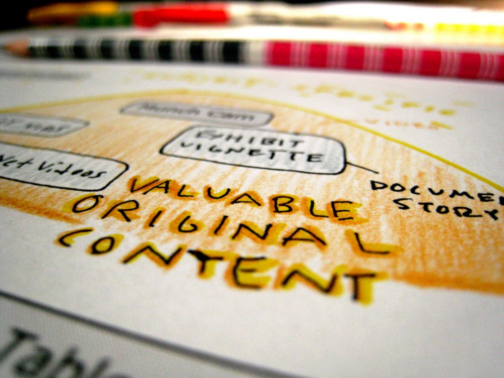 track your visual content