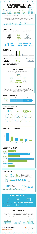 HOLIDAYS_infographic_UK