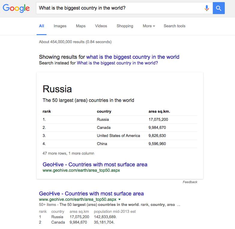 Google Knowledge Vault